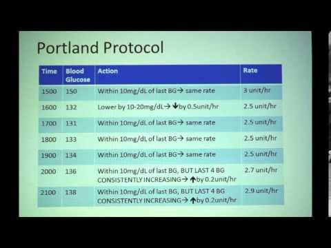 Glycemic Control in Cardiac Surgery Patients:  SFMC Modified Portland Protocol