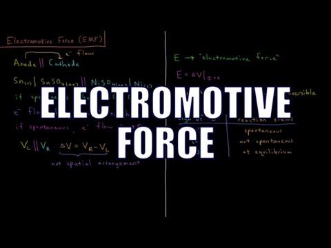 Chemical Thermodynamics 11.4 - Electromotive Force (EMF)