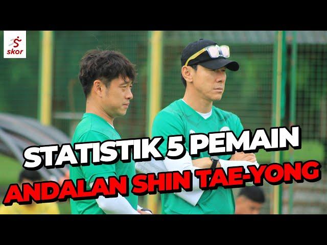 STATISTIK 5 PEMAIN ANDALAN SHIN TAE-YONG DI TIMNAS U-19