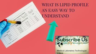 All about lipid profile. Why need to check?