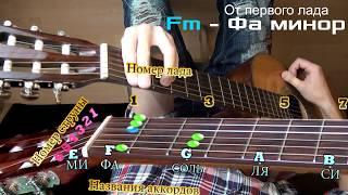 Аккорды на Гитаре Часть 1 Выучи все аккорды на гитаре