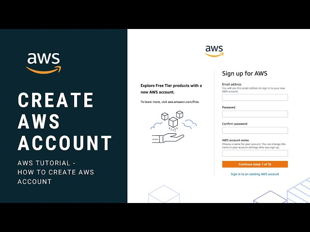 Meet Emily and create an AWS Account.
