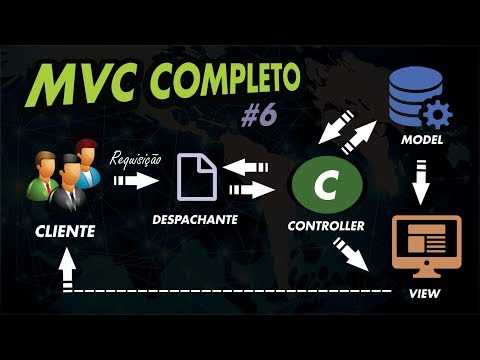 MVC Completo - #6 Arquivo de Configuração (config.php)
