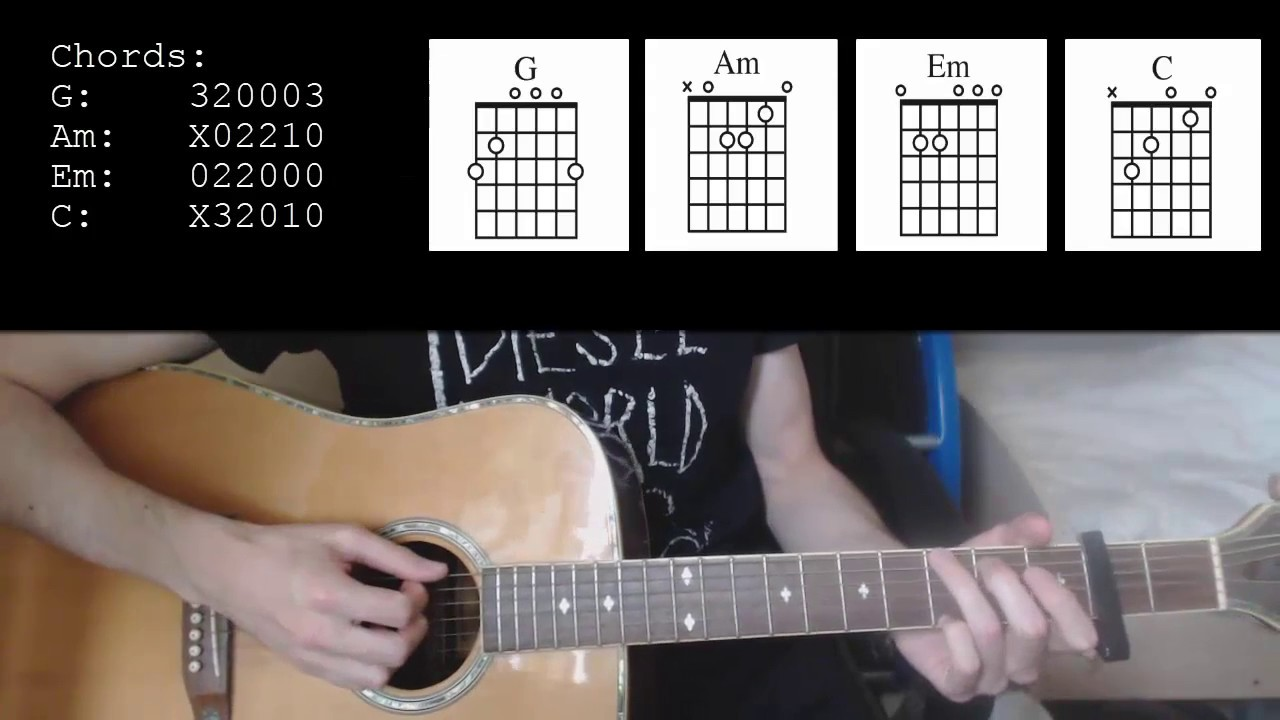 Beyonce - Halo EASY Guitar Tutorial Chords - Chordify
