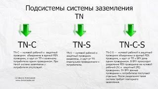 Системы заземления. Cистемы TN-C, ТN-S, TN-C-S, ТТ и IT.(В данном видео я расскажу какие есть системы заземления и какие есть подсистемы заземления. Расскажу, чем..., 2016-06-14T04:34:29.000Z)