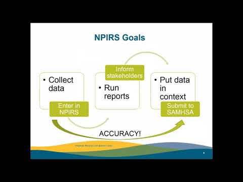 Nebraska Prevention Information Reporting System (NPIRS) Webinar