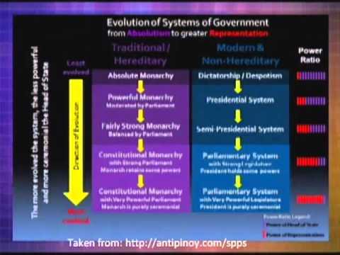 duterte-2016-agenda:-government-overhaul-explained-3/3