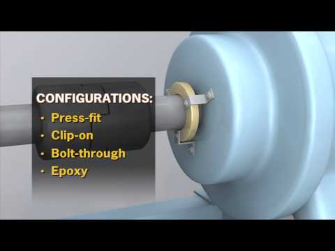 Inpro/Seal Shaft Grounding Solutions – CDR – Italian