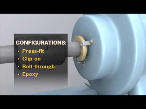 Inpro/Seal Shaft Grounding Solutions – CDR – Italian