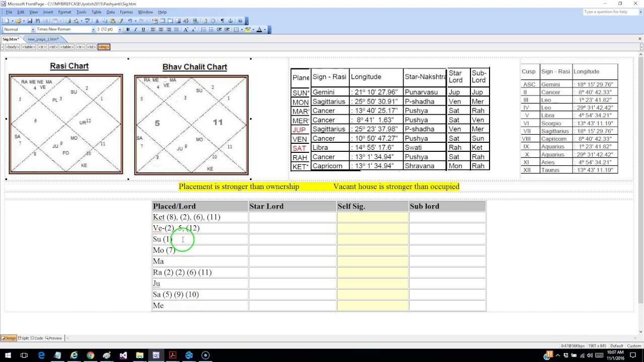 Assessing the Strength of Significators in KP astrology
