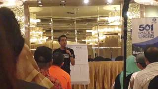 Basic Skill Training - Mr Suhendra Setiadi 6A Part 2