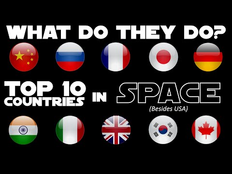 The Top 10 Countries In Space Funding (Besides USA). What Do They Do?