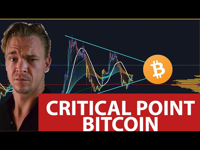 Critical Point for Bitcoin!  These Crucial INdicators!