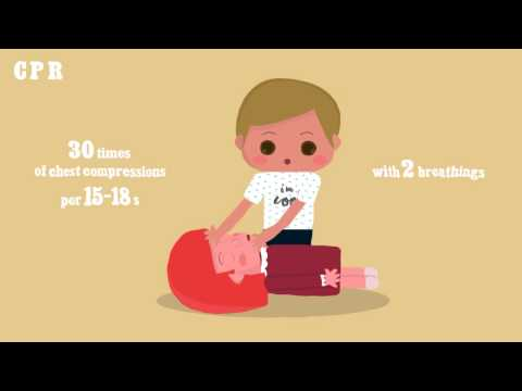 How to do CPR: Rules of C-A-B