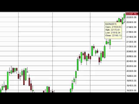 FTSE MIB Technical Analysis for March 2 2015 by FXEmpire.com