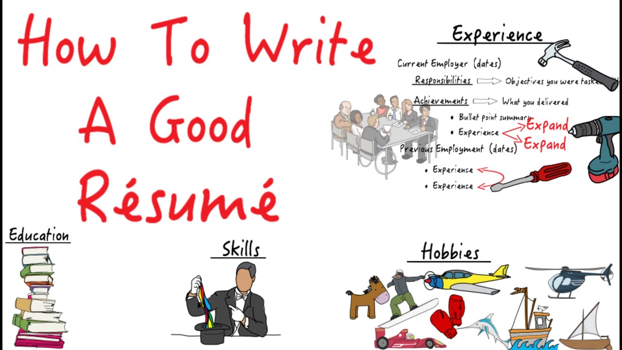 How To Write A Resume That Stands Out How To Write A Résumé That Stands Out Youtube