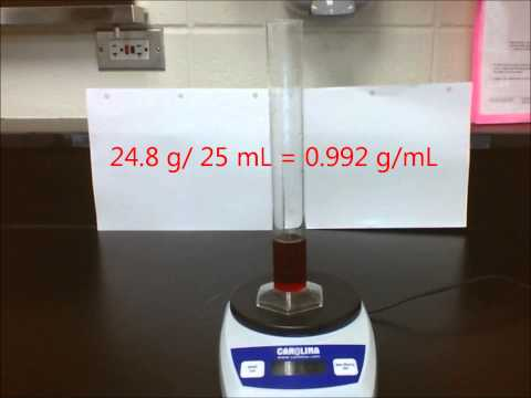 Lab 2.1 Measuring The Mass And Volume Of Water