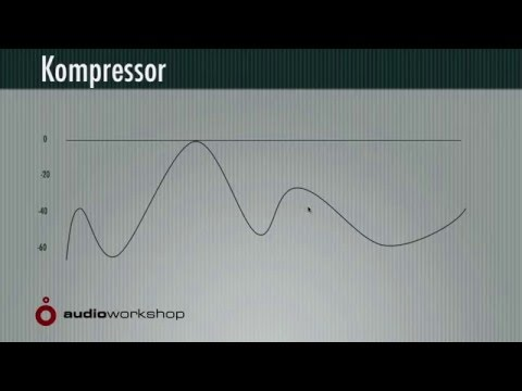 How a compressor works