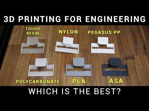 3D printing engineering