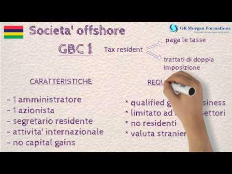 Società offshore Mauritius