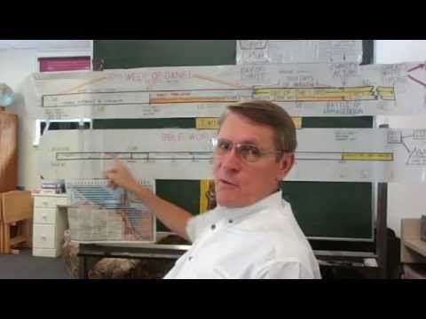 Dr. Kent Hovind Q/A - Theory of Relativity, Saved, PTSD, Unclean Animals, and Afterlife