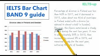 IELTS Writing task 1: Bar chart lesson