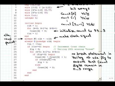 Testing bitcoin trading robot
