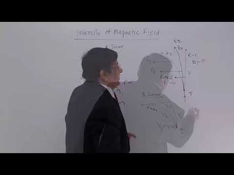 Magnetic Field Intensity