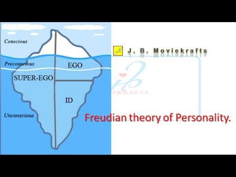 sigmund freud's psychoanalytic theory of personality ...