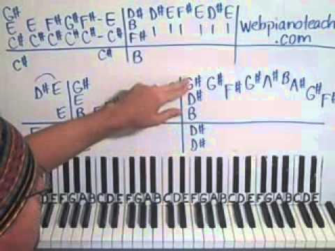 November Rain Piano Lesson Part 1 Guns N Roses Youtube