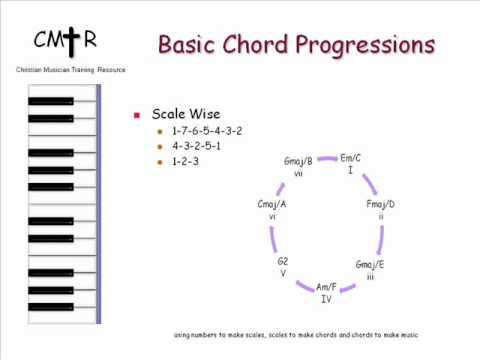 Music Theory Chord Progressions Youtube