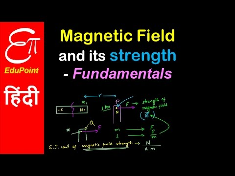 Magnetic Field and Magnetic Field strength - Fundamentals | video in HINDI | EduPoint