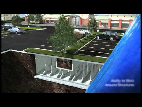 Stormwater Management Amp Stormwater Detention Systems