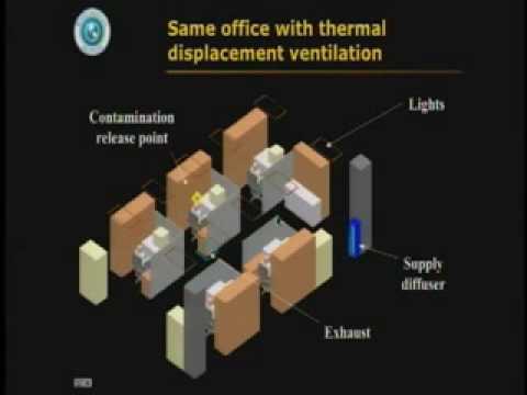 Energy Efficiency 1 of 5 - Buildings