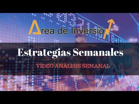 Estrategia semanal para EUR USD