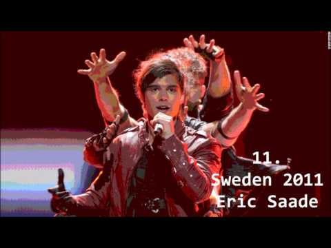 My Eurovision Awards Video 3 Top 15 Male Voices 2000 2017