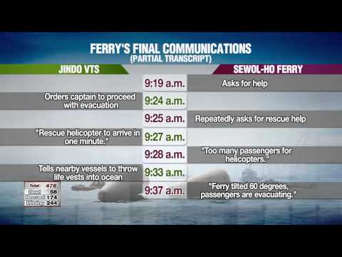Sewol ho ferry and marine control tower communicated for 30 mins before crew members started escapin