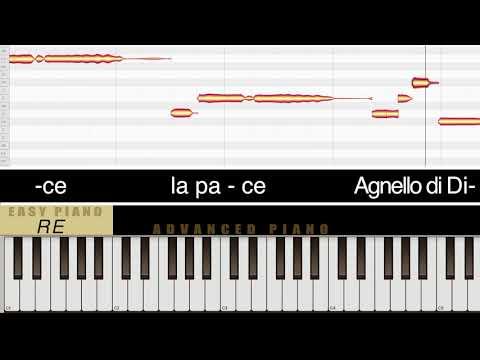 AGNELLO DI DIO - LEAD & PIANO (EPC BAND)