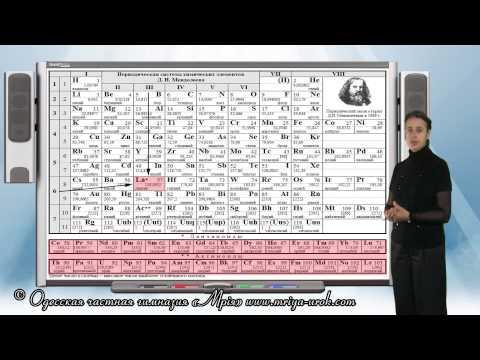 Таблица Менделеева online Растворимость кислот, солей и