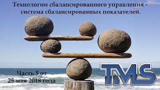 Технологии сбалансированного управления - система сбалансированных показателей, 5 часть.