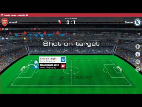 Live Match Tracker Fast Paced Live Sports Action Sportradar