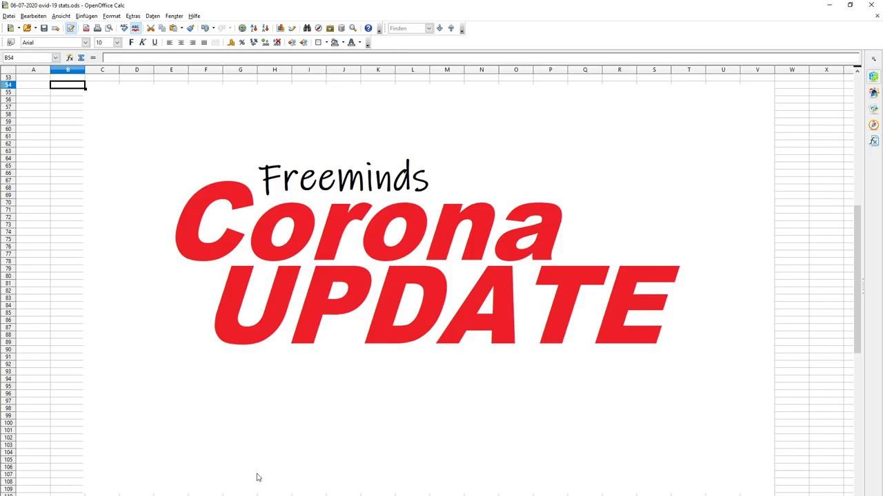 #covid Corona Update (1)