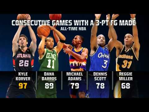 Kyle Korver's Streak Grows to 97   Hawks vs Heat   December 23  2013   NBA 2013 2014 Season
