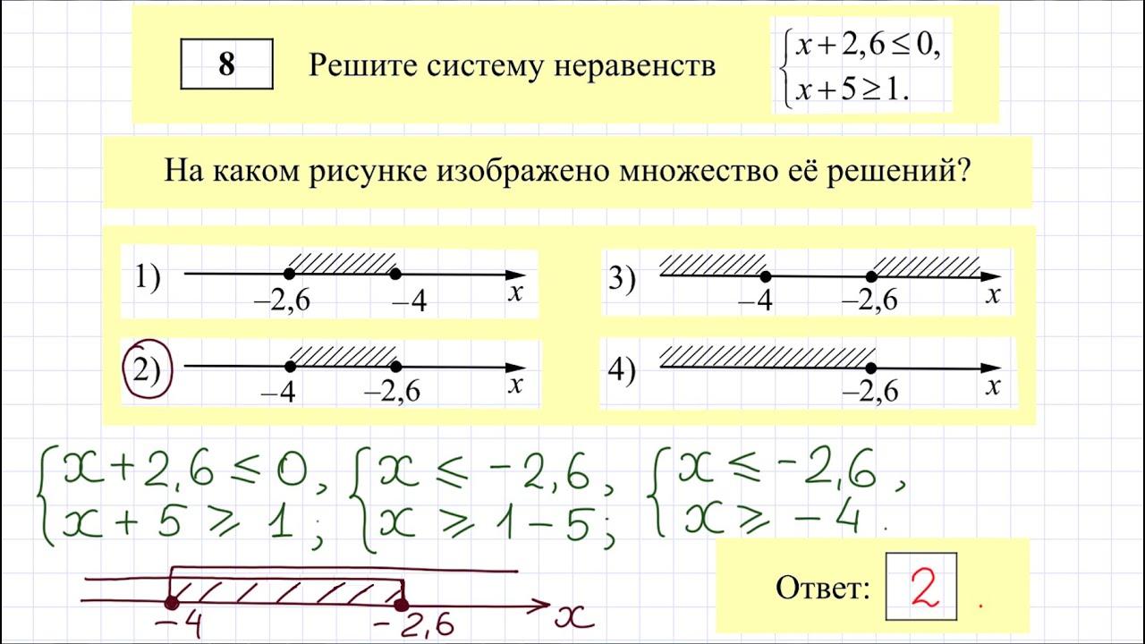 Демо версия по алгебре 9 класс