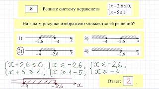 Демо-вариант ОГЭ по математике, задача 8