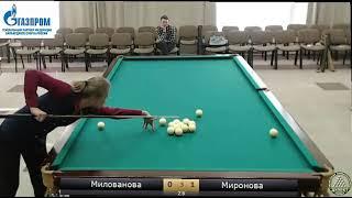 Миронова - Милованова. Матч за 15 минут