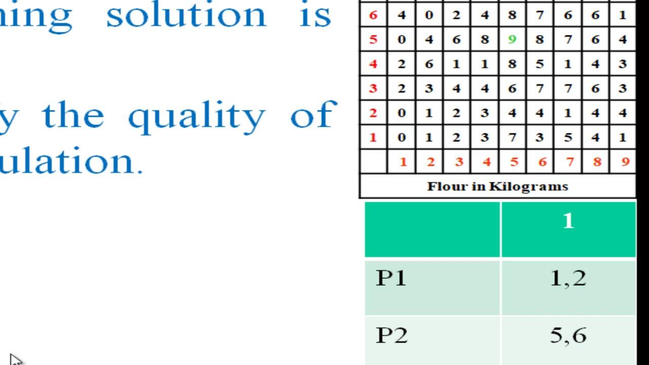 Basics of Genetic Algorithm, basic evolutionary algorithm