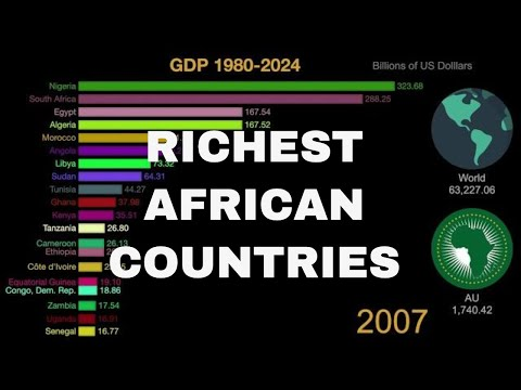 Top 20 African Countries by GDP (1980 to 2024) - Most Richest Country in Africa by GDP
