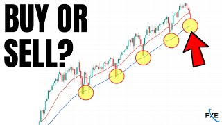 Buy Now, Wait or Sell The Stock Market This Week? QUAD WITCHING! [Nasdaq, QQQ, SP500, TSLA, BITCOIN]