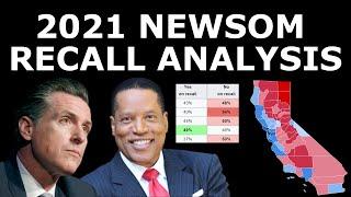 NEWSOM IN TROUBLE? - California Gubernatorial Recall Election Analysis